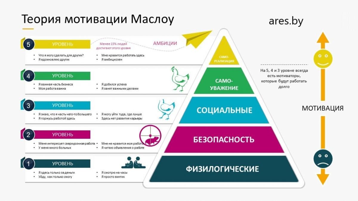 kouching_dlya_biznesa